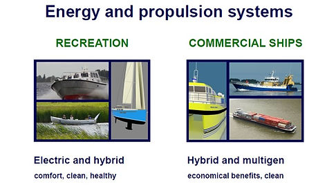 Energy and propulsion system for recreation and commercial ships
