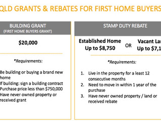 The QLD First Home Buyer's Grant is ending soon……………..!