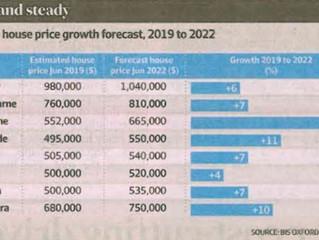 Brisbane tops median price growth predictions