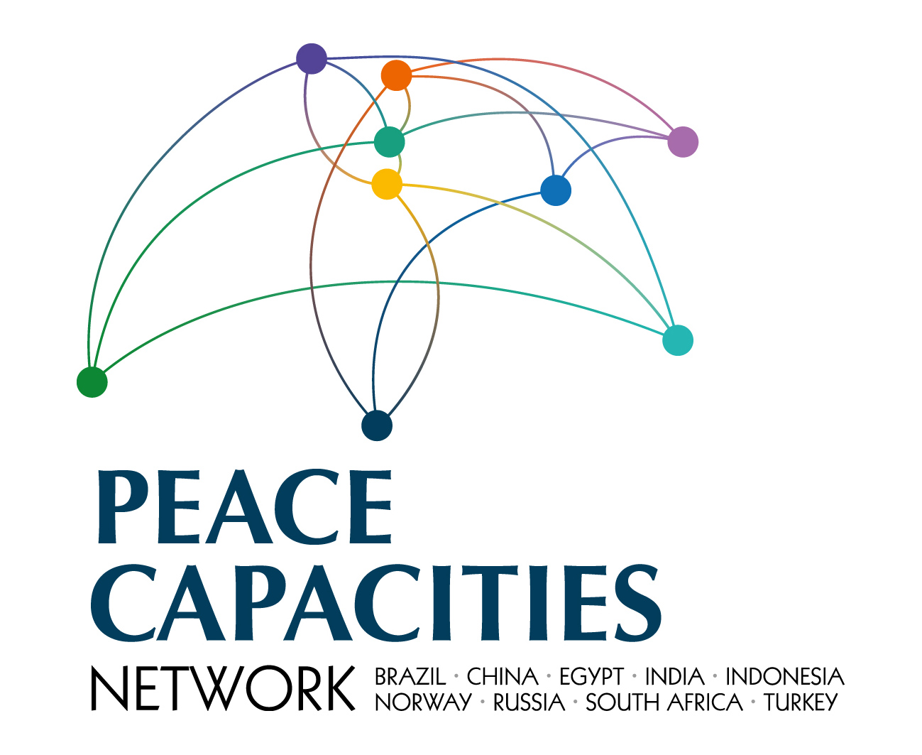 Peace Capacities Network
