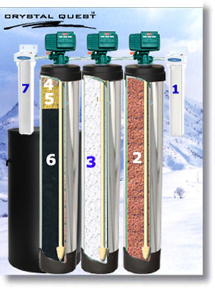 fluoride removal smart water softener whole house water filters - Whole House Water Filtration