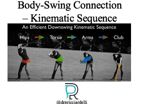 Golf Body-Swing Connection 8/8 - Kinematic Sequence