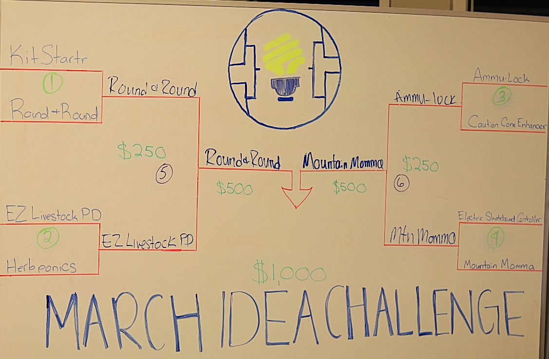 Pitch Competition Bracket