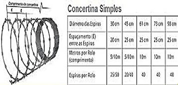 CONCERTINA SIMPLES