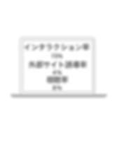 スクリーンショット 2020-05-01 16.09.37.png