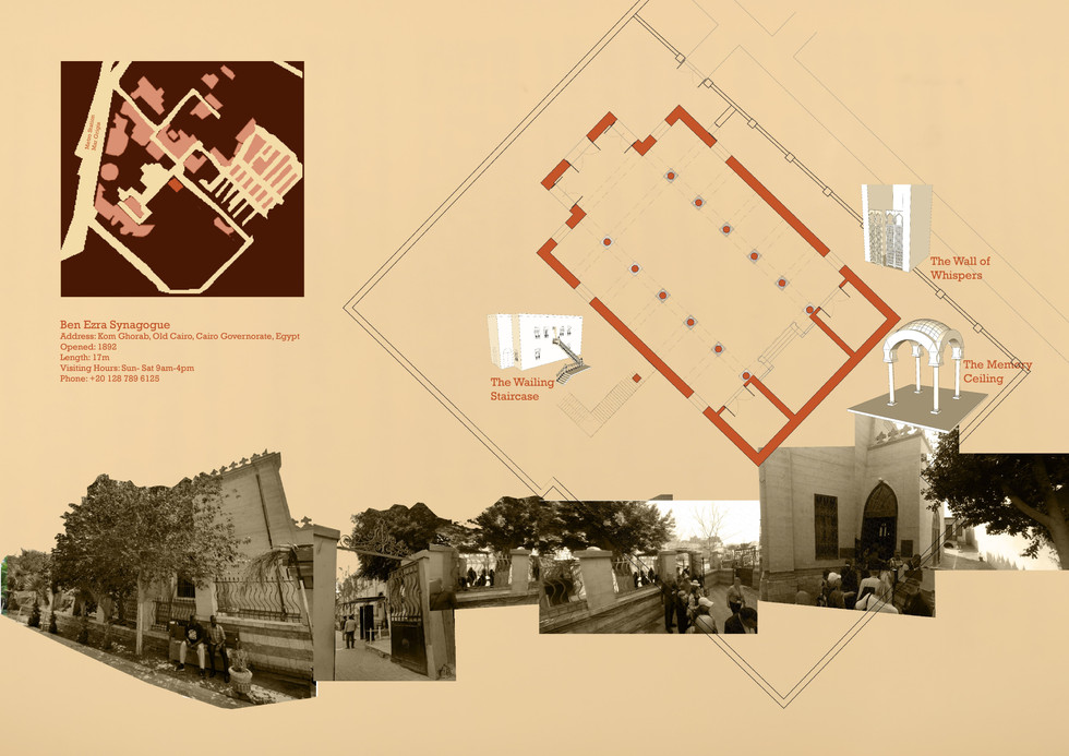 Archive of the Everyday Site Context. Abrams, G. Unit 18. 2020.