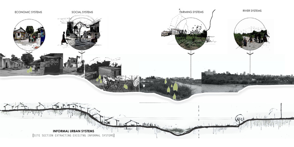 EXISTING INFORMAL SYSTEMS, Lesolle, L. Unit 15X. 2020.