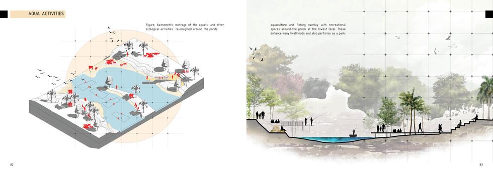 Recreational Livelihood Intervention & Montage. Duma, B. Unit 15X. 2020.