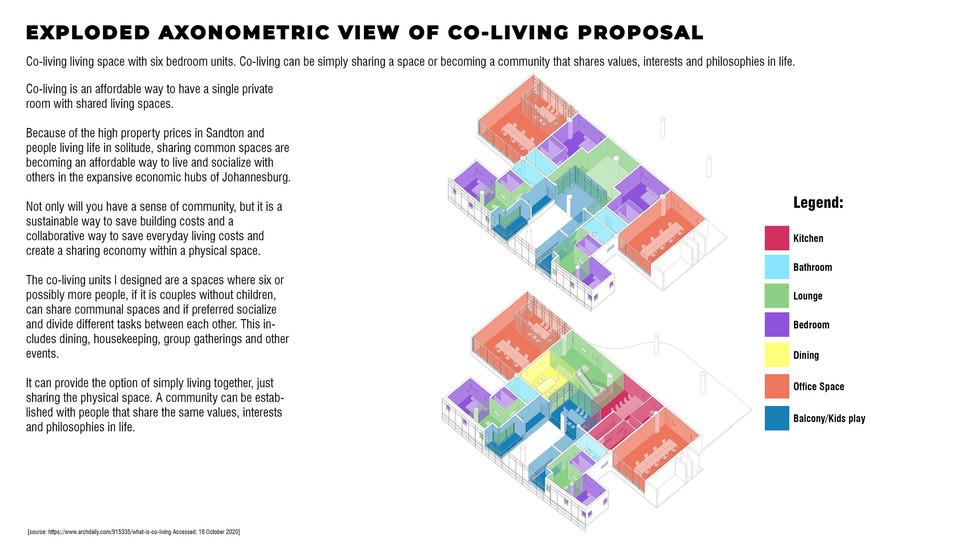 Co-living proposal. Mothilal, H. Unit 17. 2020.