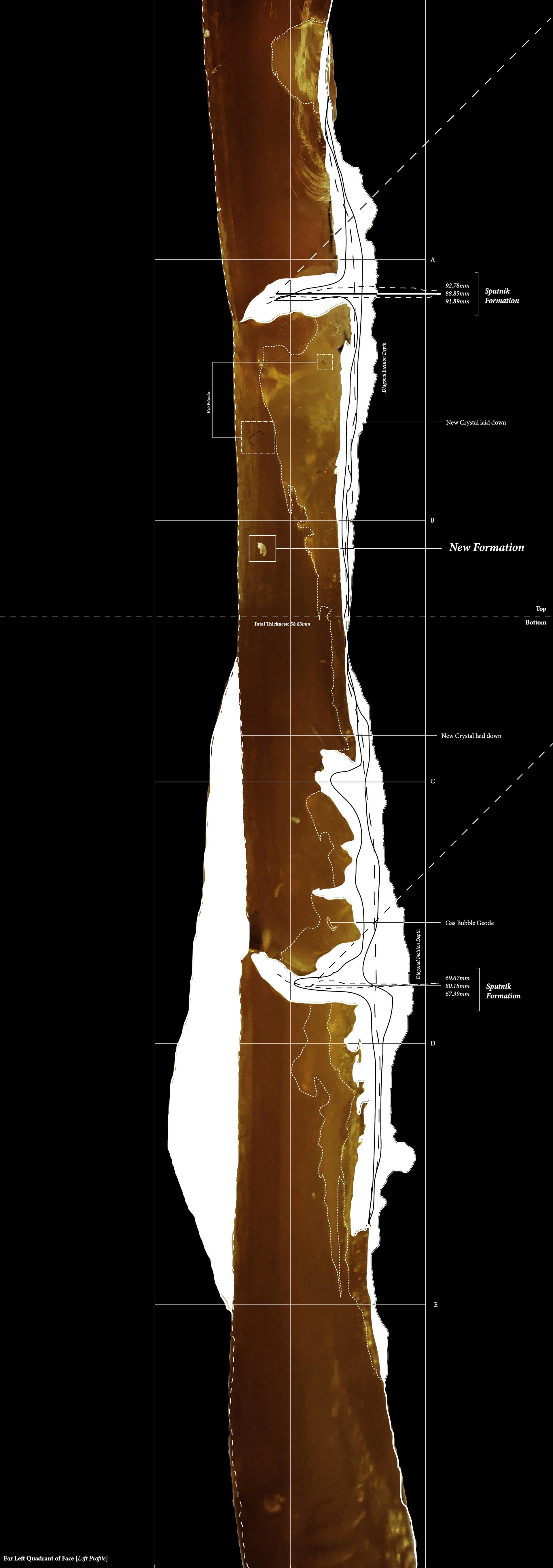 Nodule Formation, Skin of Dress: Tuareg. Murray, T. Unit 12. 2019