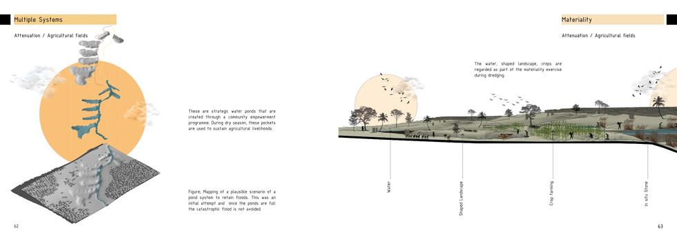 Speculative Design & Materiality. Duma, B. Unit 15X. 2020.