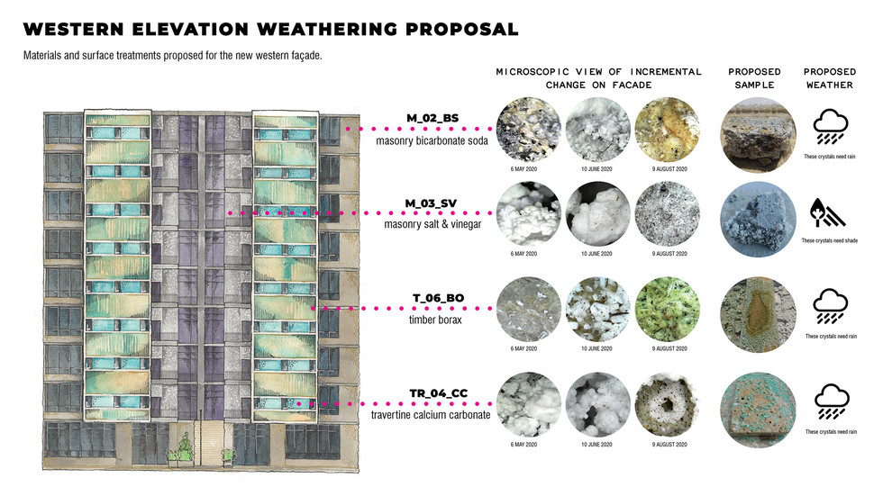 Western elevation detailed material and weathering proposal. Unit 17. 2020.