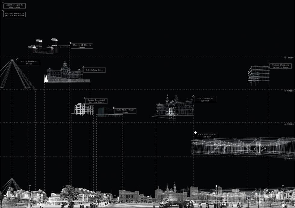 Image #8.jpgStages Timeline. Corrigan, B. Unit 19. 2020.