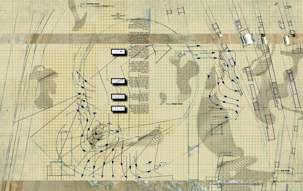 Siting Entry- Kolmanskop, Zahidi, S. Unit 13. 2020