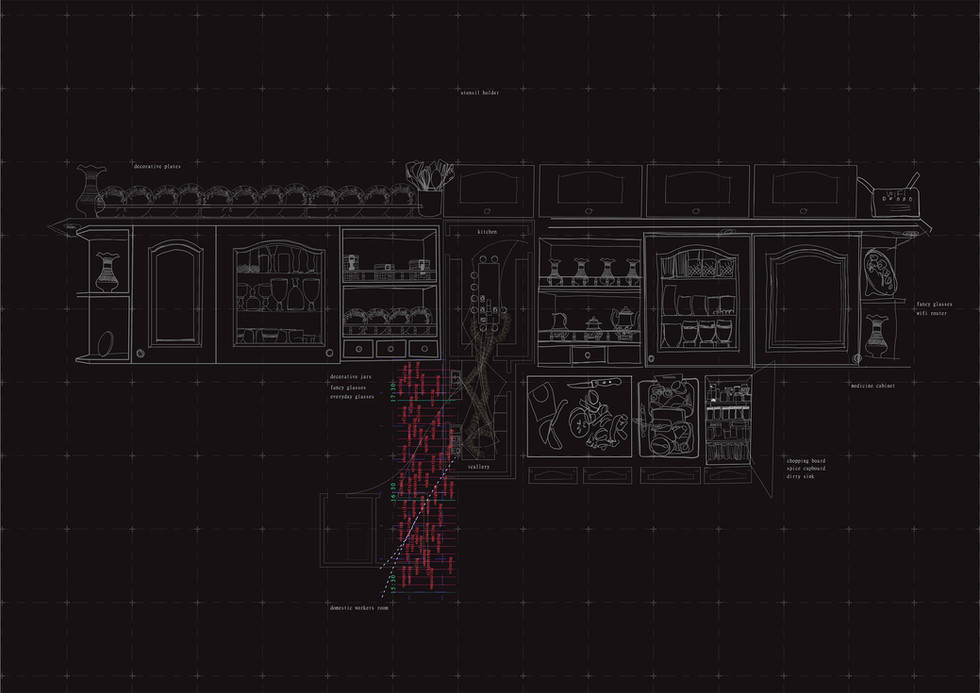 Relationship between the Scullery and Kitchen. Essa, Z. Unit 18. 2020.