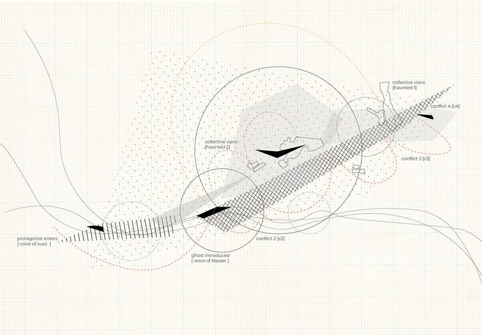 Narrative Structure as Site Map. Crous, J. M2. 2020.