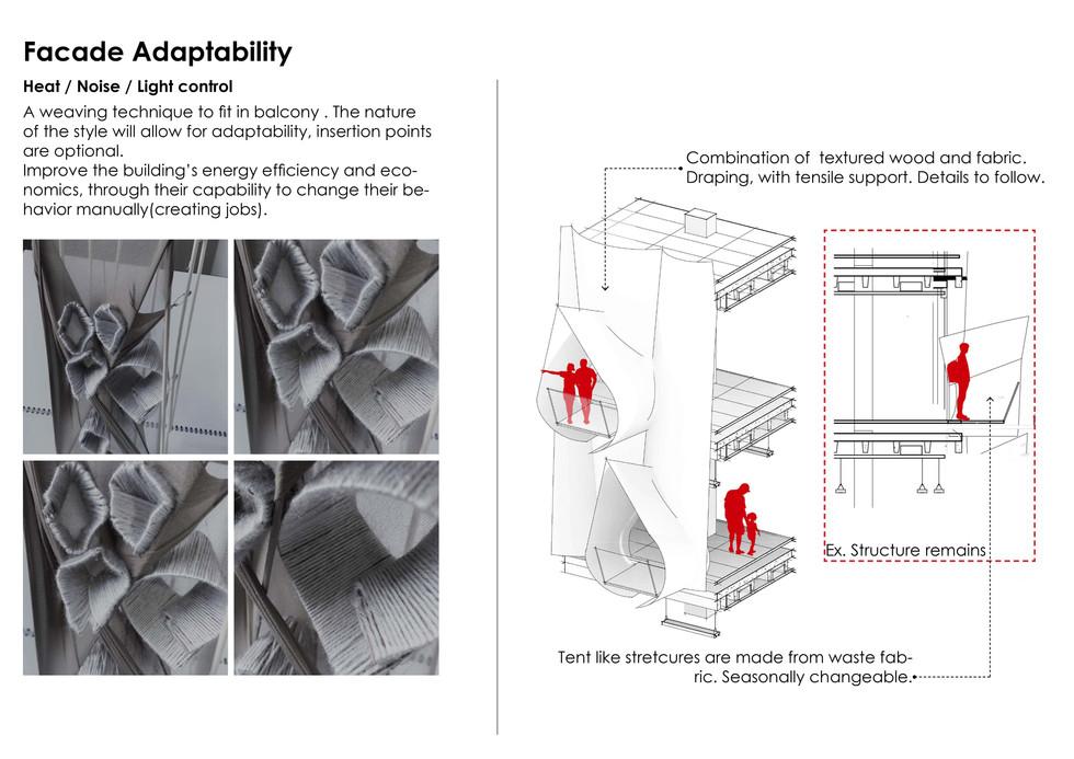 Façade Adaptability. Jele, N. Unit 17. 2020.