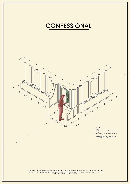 Confessional. Fernandes, D. Unit 14. 2020.