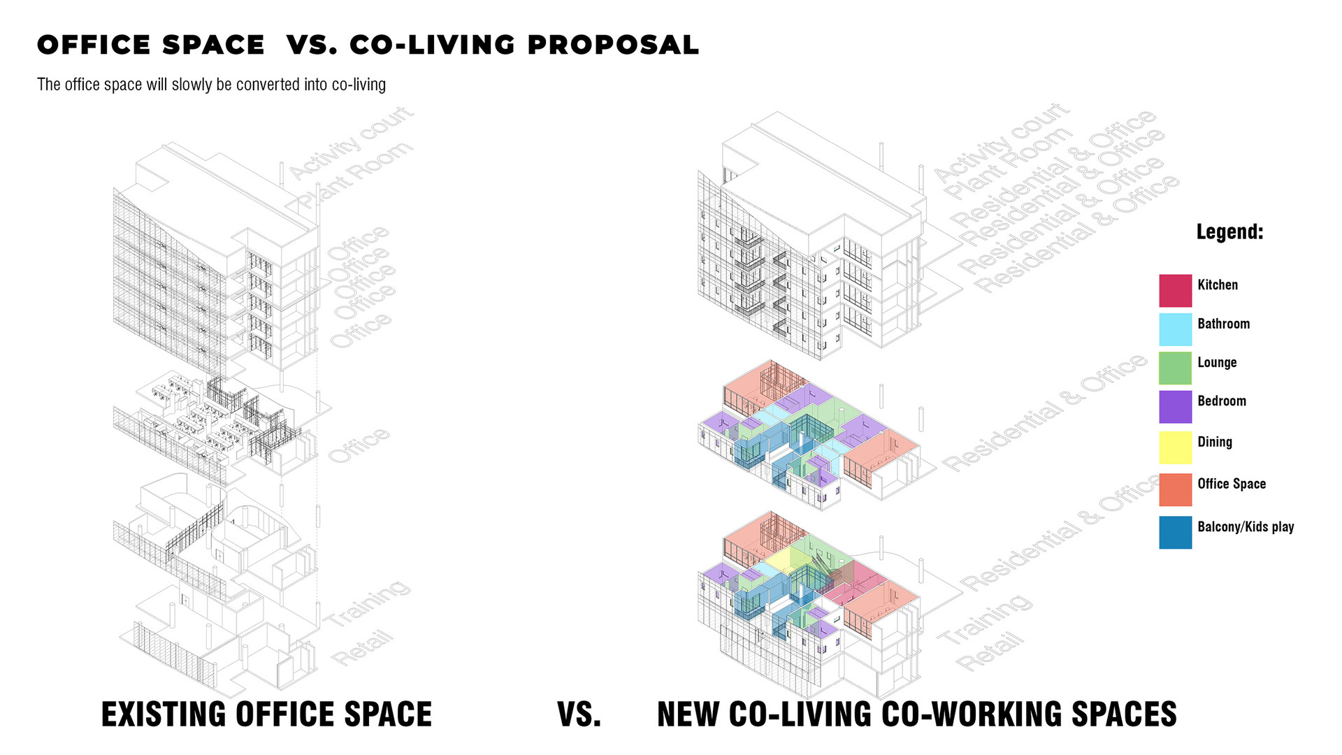 Discovery building office space converted into co-living space. Mothilal, H. Unit 17. 2020.