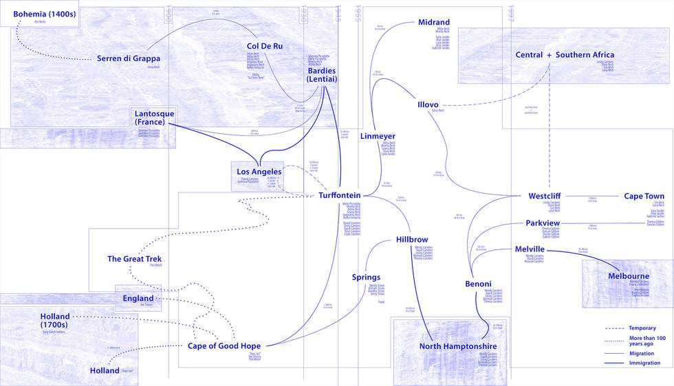 Family Migration Map / Inherited Landscapes. Rech, G. Unit 14. 2020.