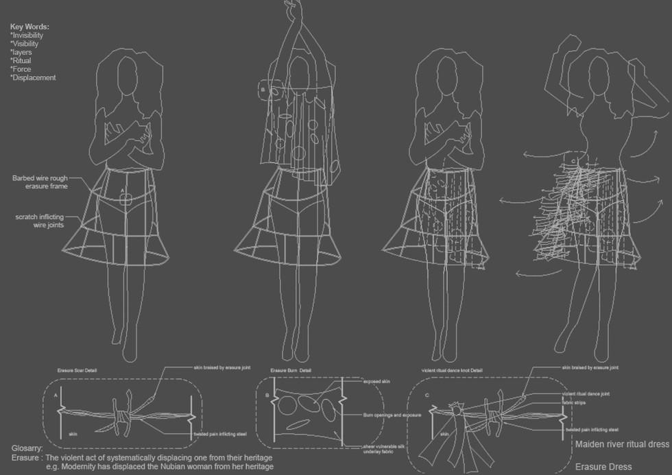 The Nubian Return Erasure performance garment drawing. Mathenjwa, SS. Unit 18. 2020.