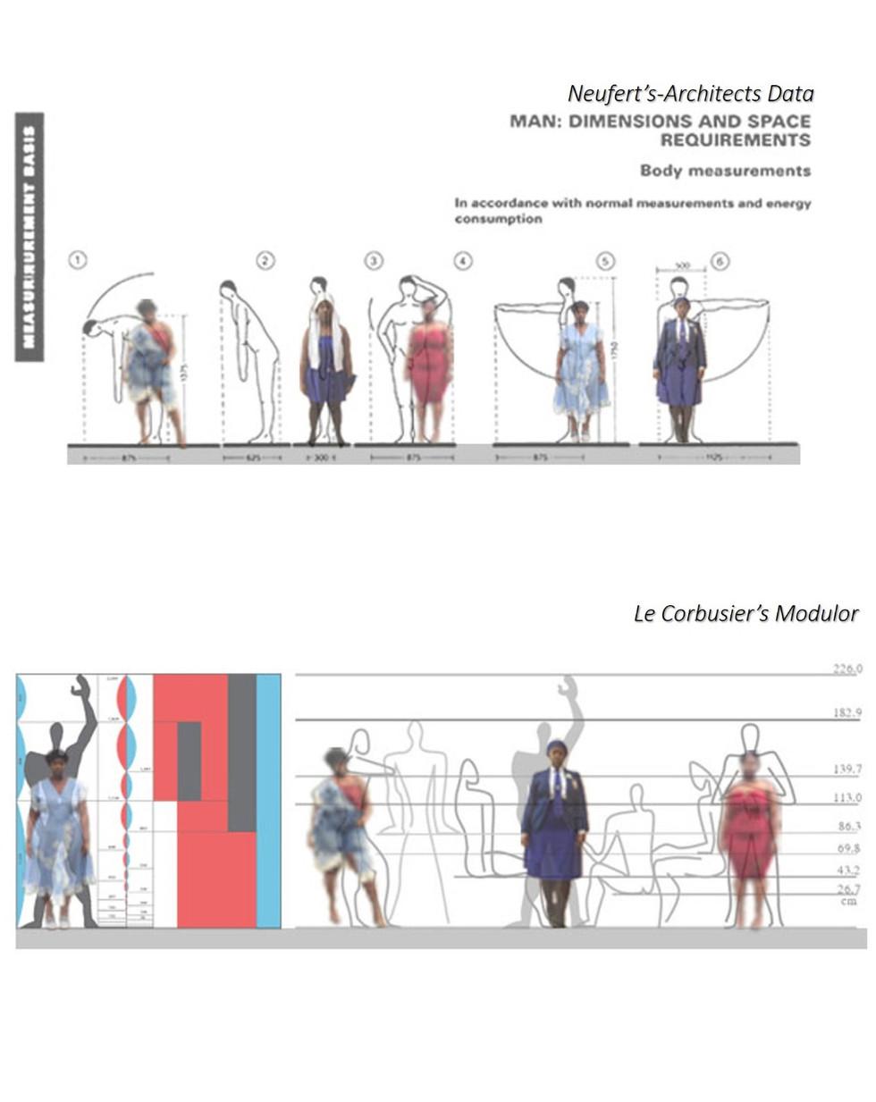Neufert's-Architects Data. Vilakazi, M. Unit 13. 2020.