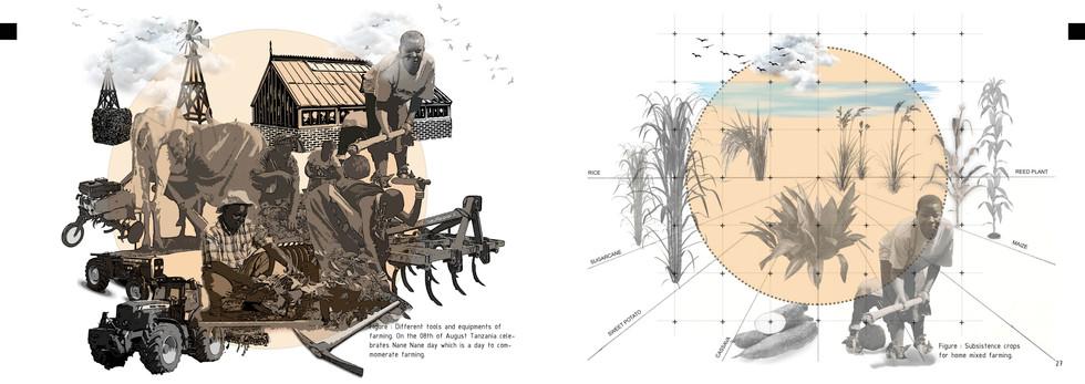 Farming Montage. Duma, B. Unit 15X. 2020.