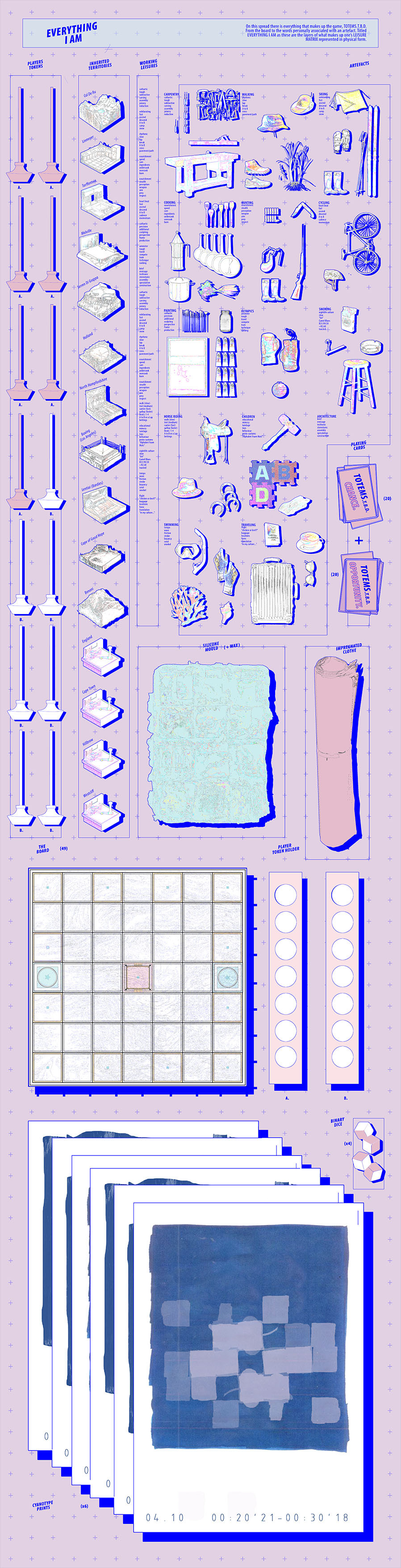 Everything I Am / Game Instrument Component List. Rech, G. Unit 14. 2020.