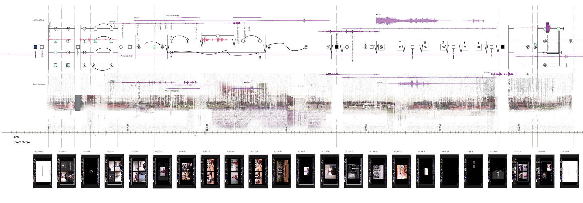 MDP: Script of the Institute of the Domestic 2.0 detailing the sequenced layering of real and virtual space, the inhabitation by live and recorded guests, ambient sound and dialogue. Hugo, C. Unit 13. 2020.