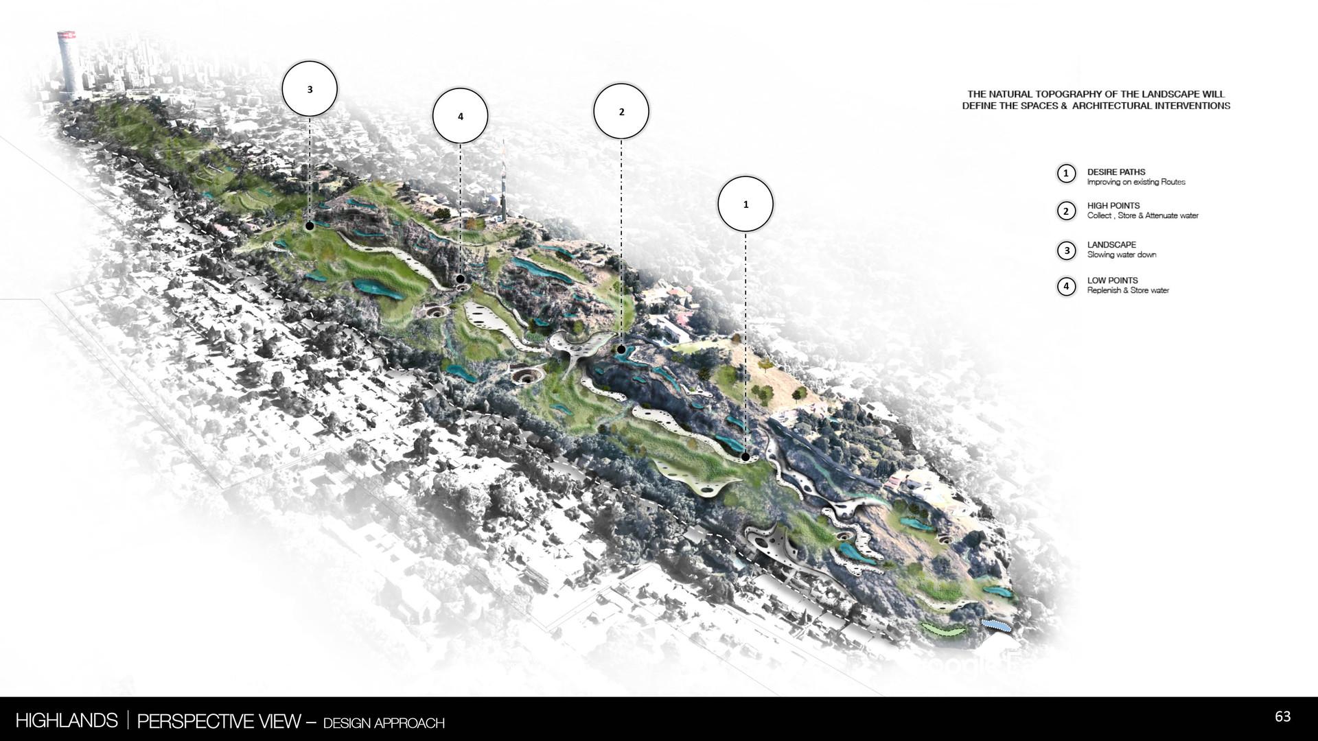 Design approach - The park fundamentals . Hassett, W. Unit 17. 2020.