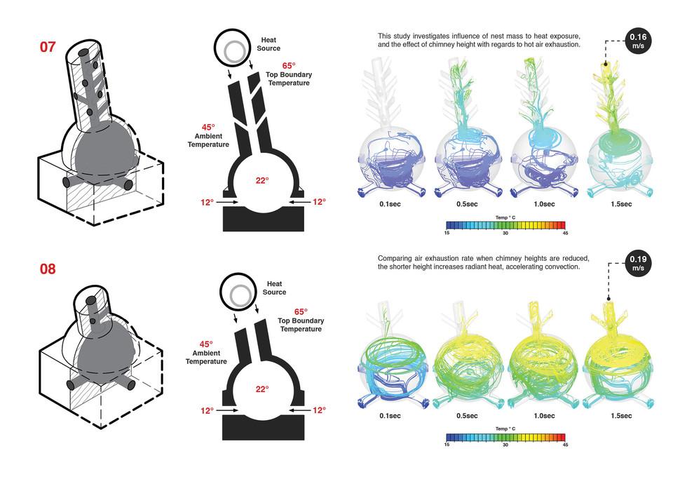 Heat Exchange studies. Andonov, I. Unit 17. 2020.