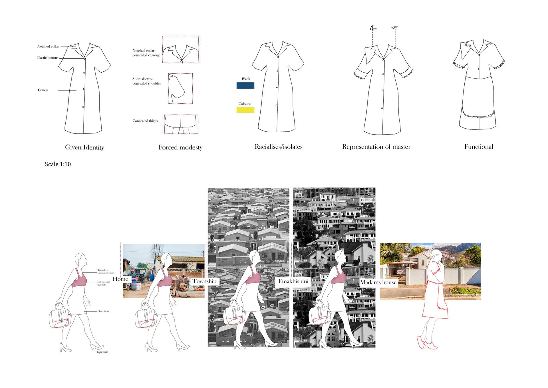 Skin - Uniform. Mnguni, T. Unit 19. 2020.
