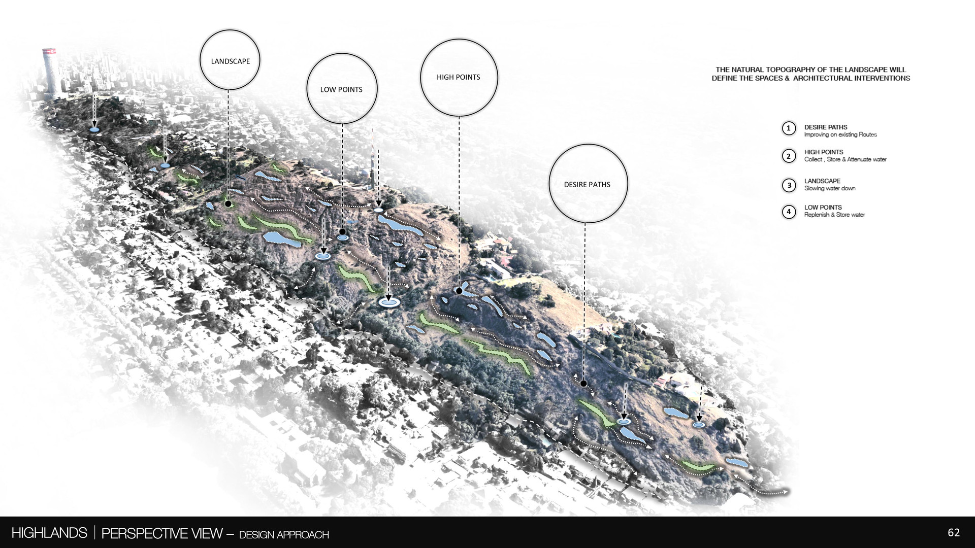 Design approach - A perspective view. Hassett, W. Unit 17. 2020.