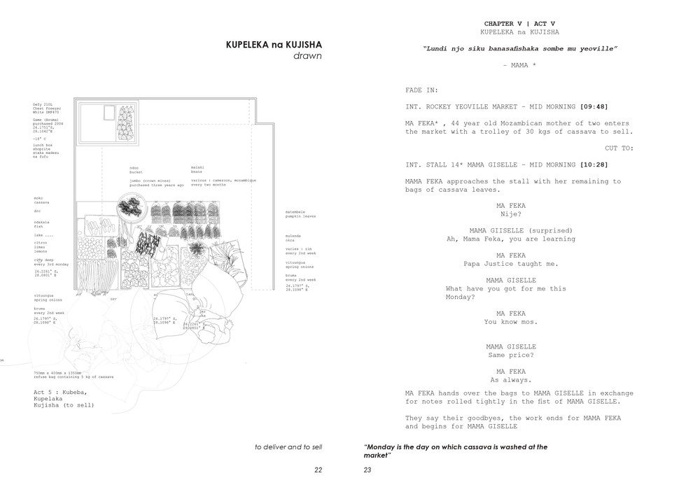 kupeleka na kujisha (to deliver & to sell). Pavita, G. Unit 18. 2020.