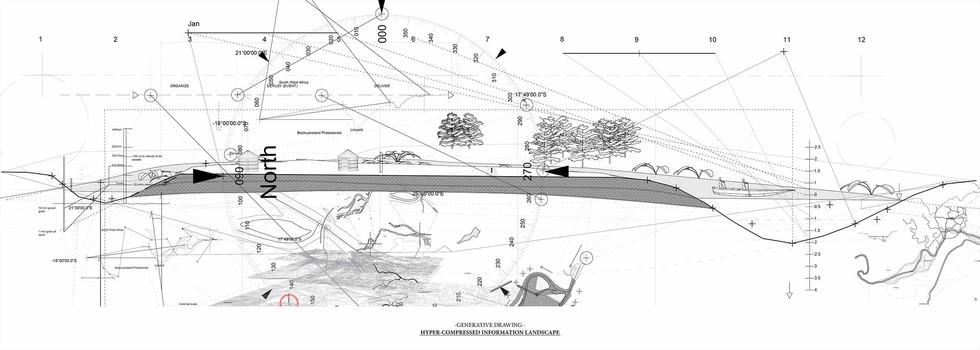 Compressed Information Landscape. Titus, G. Unit 13. 2020.