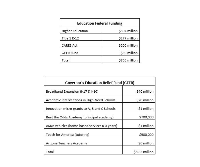 education charts.JPG