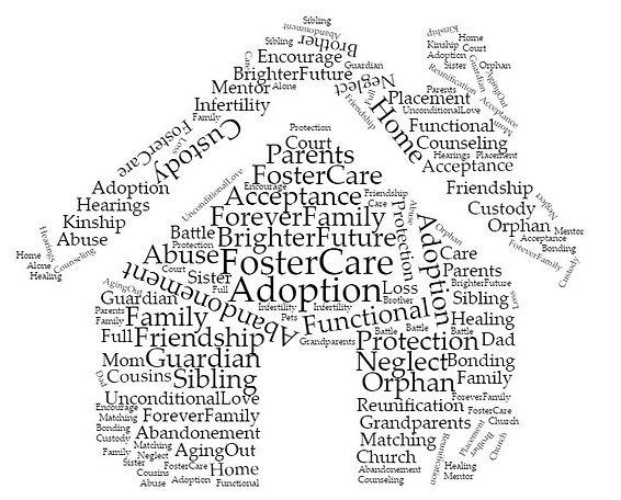 Adoption argumentative essay writing