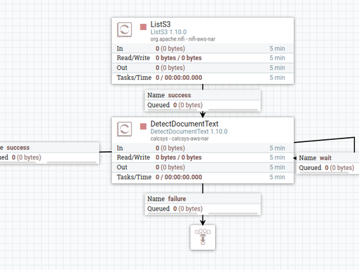 Performing OCR Analysis on an S3 Bucket in Apache NiFi