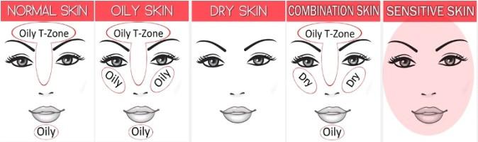 skin-types-21