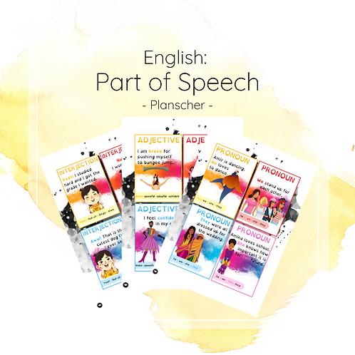 English part of speech - Planscher