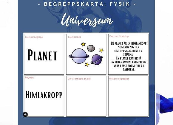 Begreppskarta: Universum