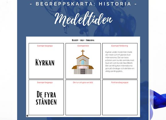 Begreppskarta: Historia - Medeltiden