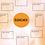 Thumbnail: E-bok om världsreligionerna