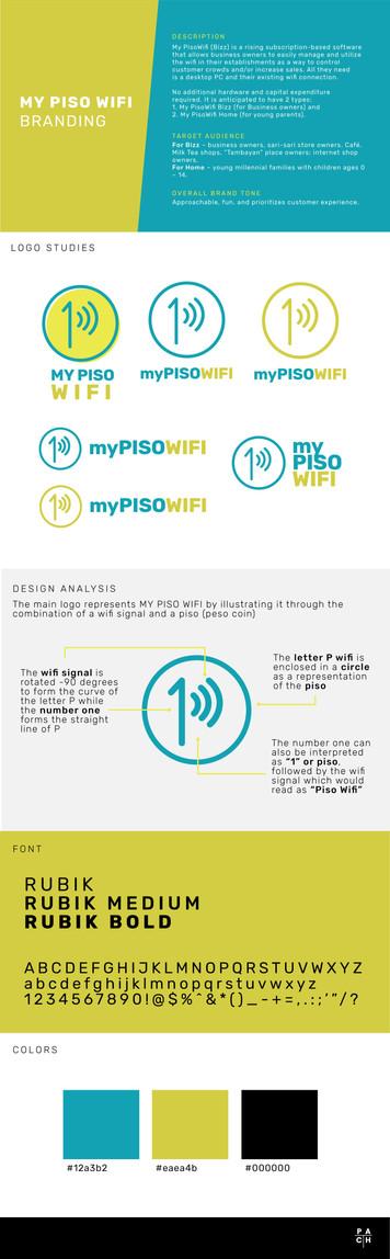 myPISOWIFI Branding