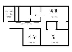 tripod 프로젝트 - 집에 식물 이슈?Ⅱ