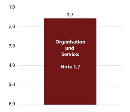 181202-organisation-grafik_1.jpg
