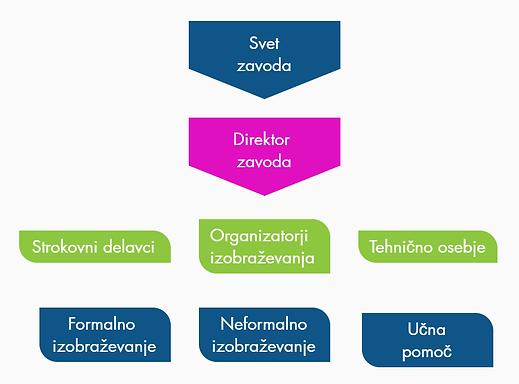 Organigram.png