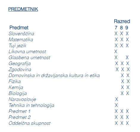 predmetnik.png