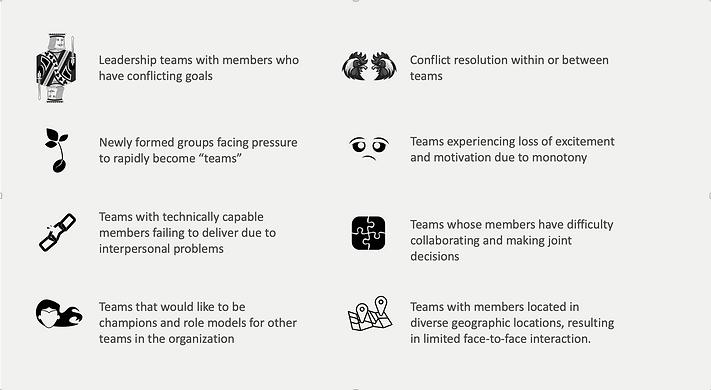 Efficient teams.png
