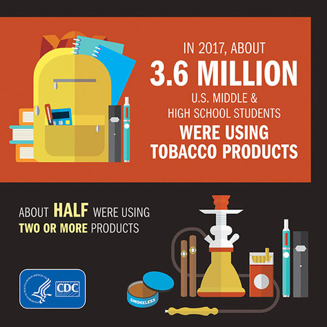 Youth tobacco use drops during 2011-2017